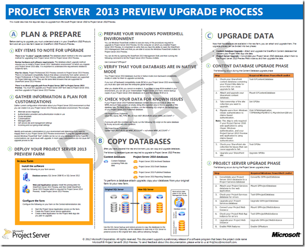 Project Server 2013 Preview upgrade process